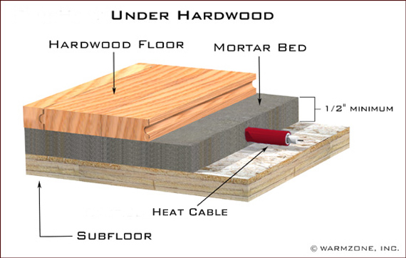 Best heated floors illustrations of radiant heat systems for Best hydronic floor heating systems